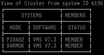 An emulated VAX cluster